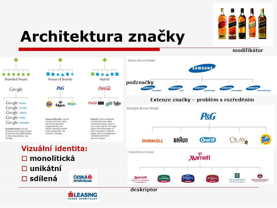 Architektura značky Vizuální identita:  monolitická  unikátní  sdílená modifikátor Extenze značky – problém s rozředěním podznačky deskriptor
