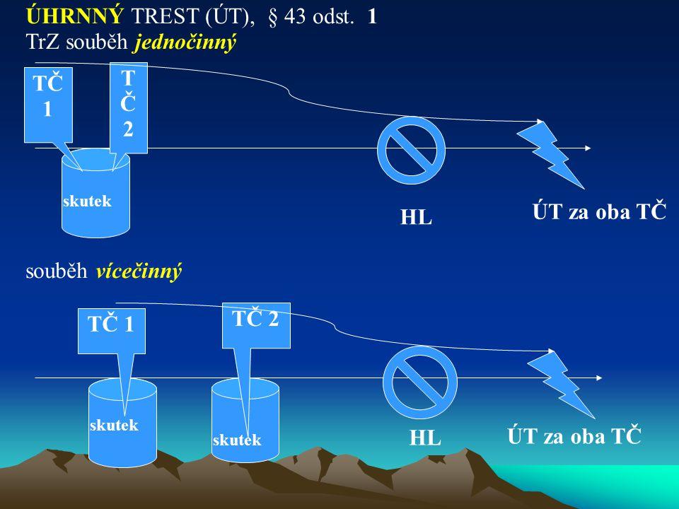 SOUHRNNÝ TREST (ST) - § 43 odst.2 TrZ pouze souběh vícečinný (tzv.