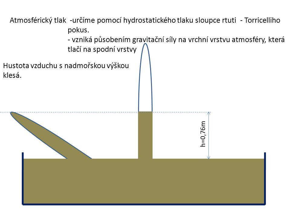 Atmosférický tlak -určíme pomocí hydrostatického tlaku sloupce rtuti - Torricelliho pokus. - vzniká působením gravitační síly na vrchní vrstvu atmosfé