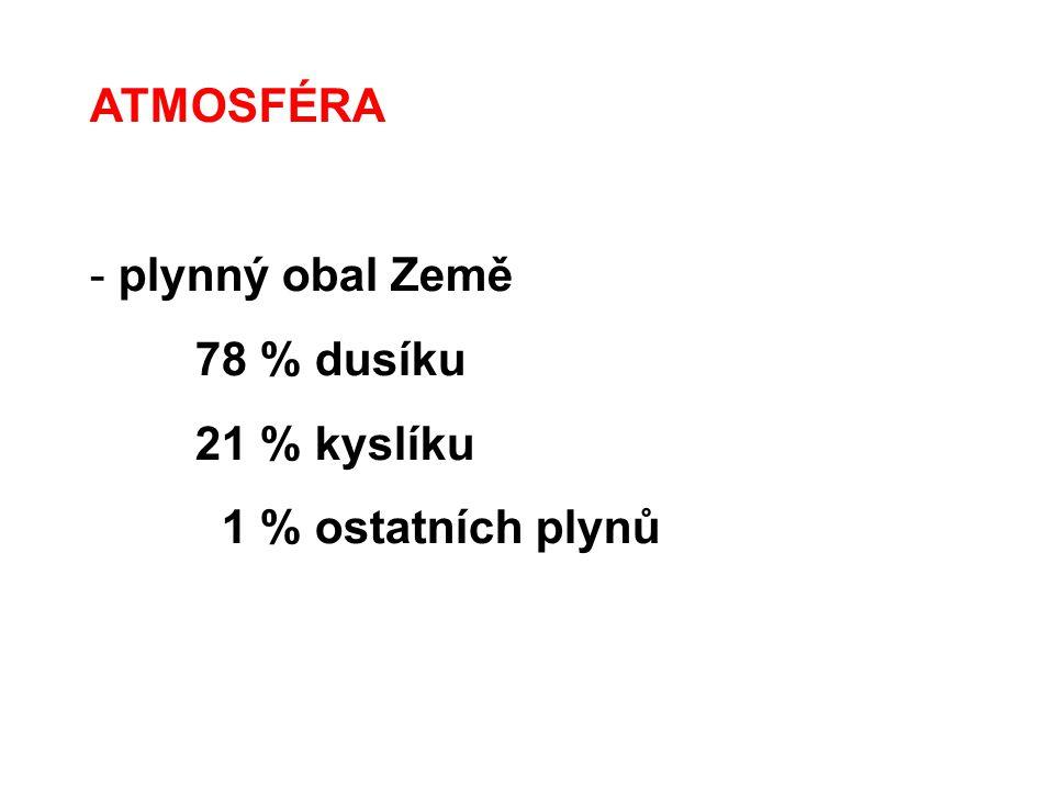 ATMOSFÉRA - plynný obal Země 78 % dusíku 21 % kyslíku 1 % ostatních plynů