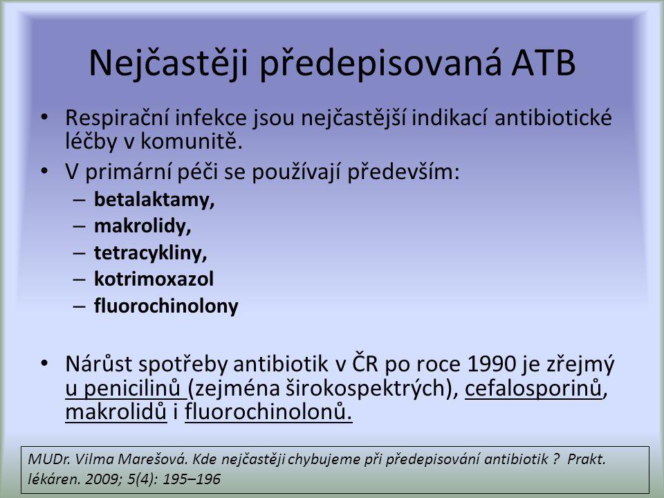Nejčastěji předepisovaná ATB Respirační infekce jsou nejčastější indikací antibiotické léčby v komunitě.