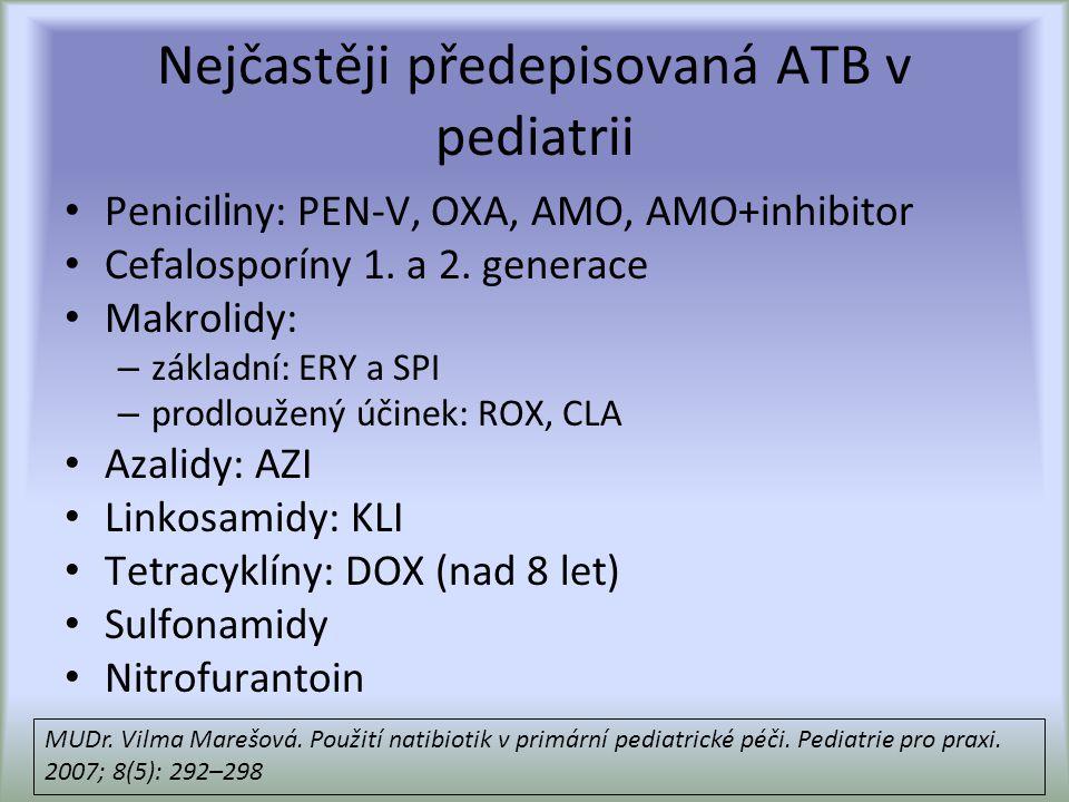 Nejčastěji předepisovaná ATB v pediatrii Penicil i ny: PEN-V, OXA, AMO, AMO+inhibitor Cefalosporíny 1.