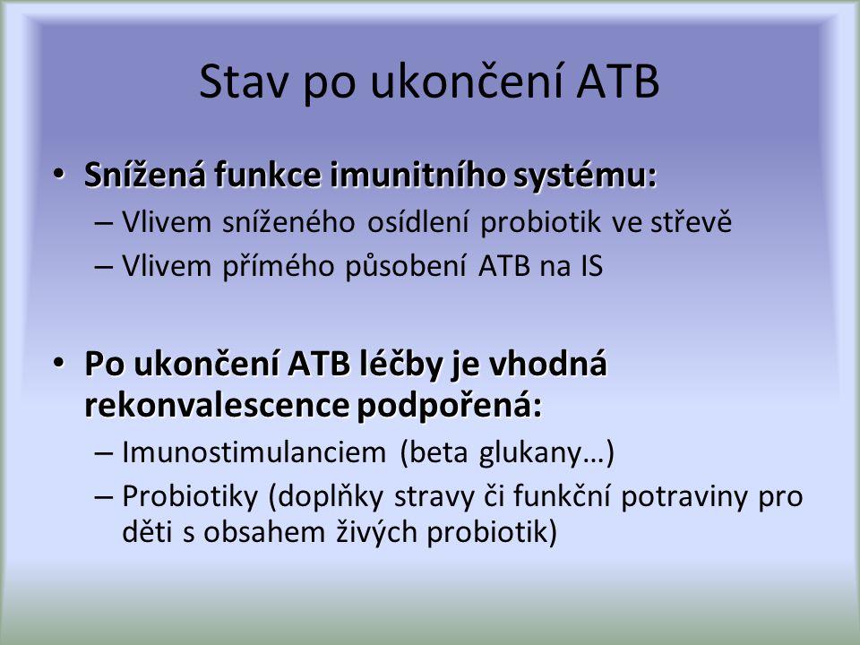 Stav po ukončení ATB Snížená funkce imunitního systému: Snížená funkce imunitního systému: – Vlivem sníženého osídlení probiotik ve střevě – Vlivem přímého působení ATB na IS Po ukončení ATB léčby je vhodná rekonvalescence podpořená: Po ukončení ATB léčby je vhodná rekonvalescence podpořená: – Imunostimulanciem (beta glukany…) – Probiotiky (doplňky stravy či funkční potraviny pro děti s obsahem živých probiotik)