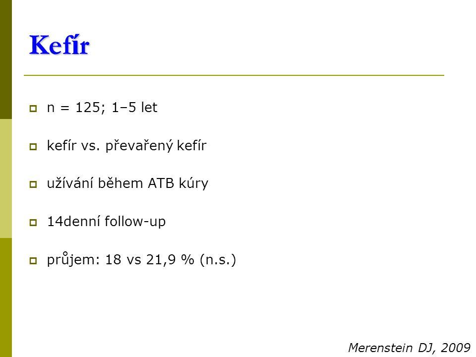 Kef í r  n = 125; 1–5 let  kefír vs.