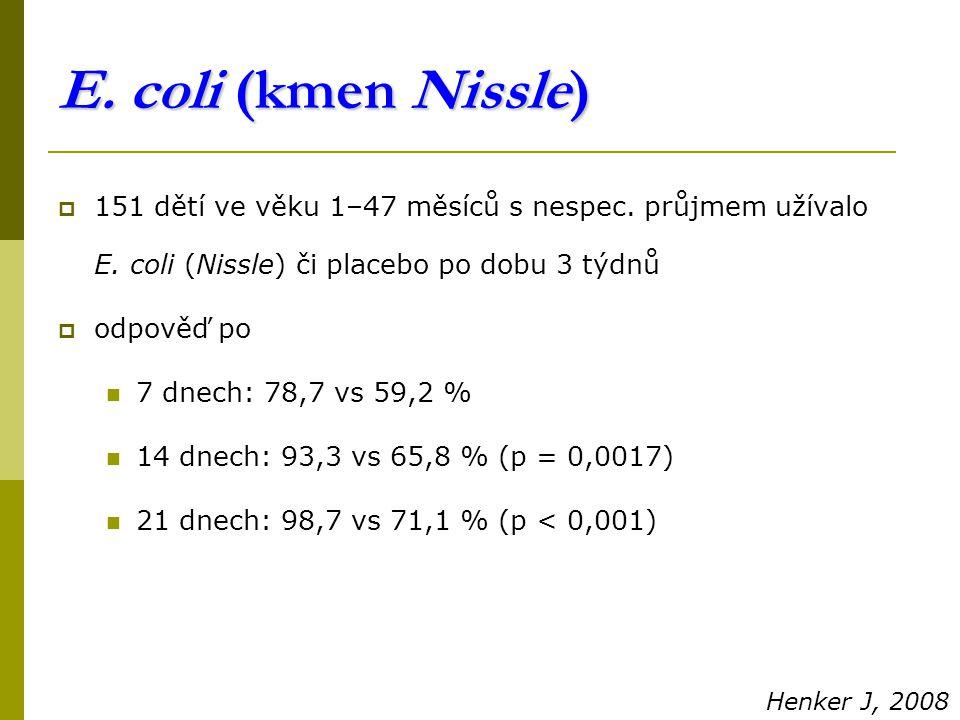 E.coli (kmen Nissle)  151 dětí ve věku 1–47 měsíců s nespec.