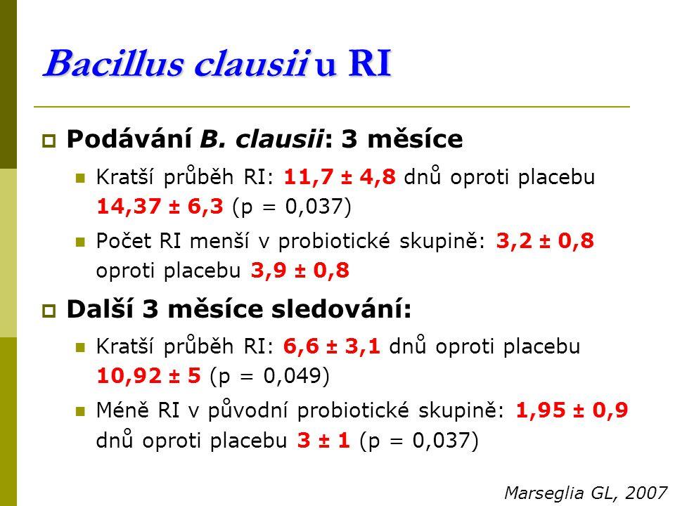 Bacillus clausii u RI  Podávání B.