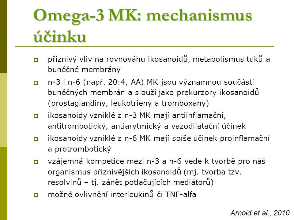 Omega-3 MK: mechanismus účinku  příznivý vliv na rovnováhu ikosanoidů, metabolismus tuků a buněčné membrány  n-3 i n-6 (např.