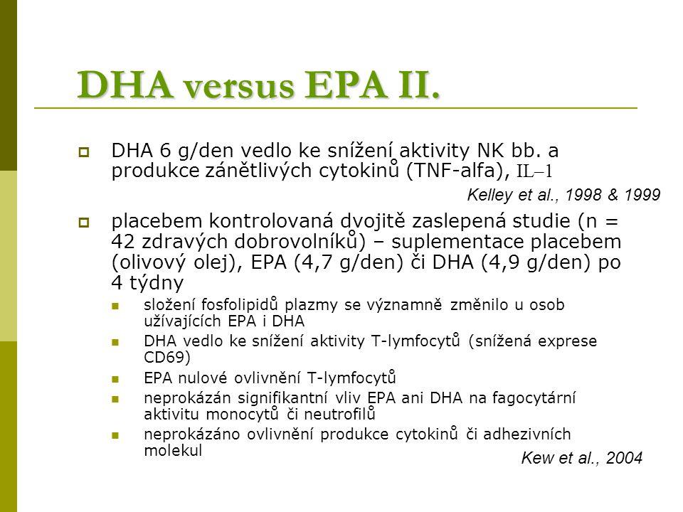 DHA versus EPA II. DHA 6 g/den vedlo ke snížení aktivity NK bb.