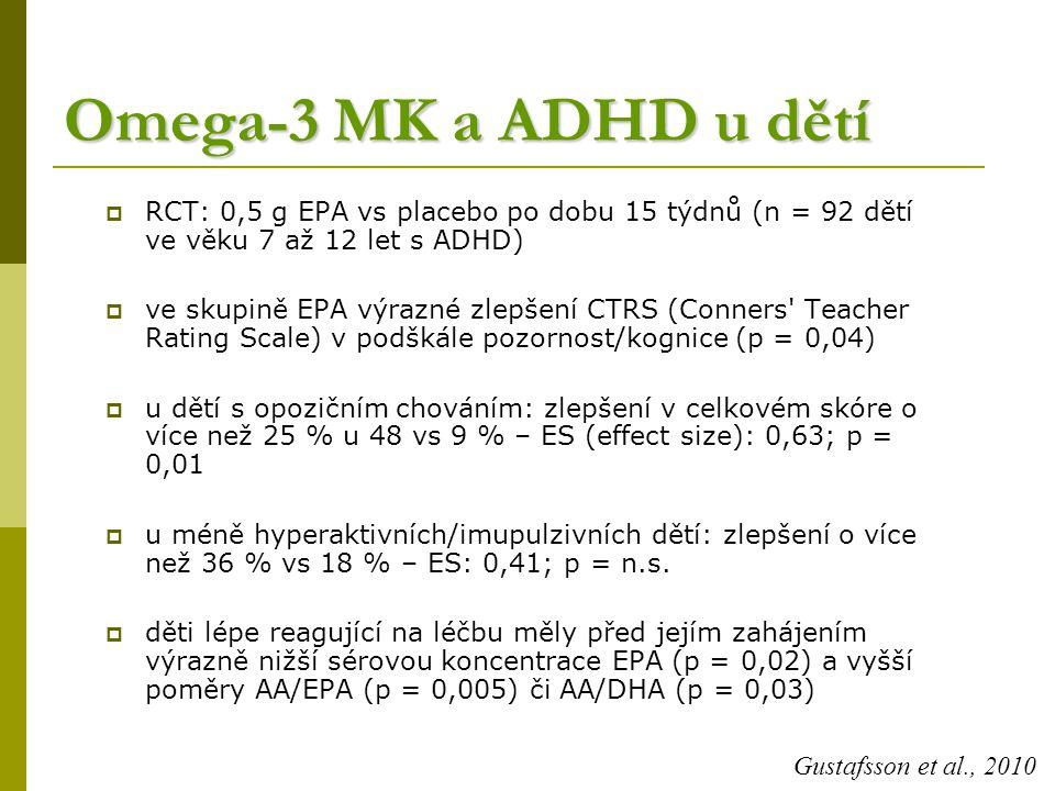Omega-3 MK a ADHD u dětí  RCT: 0,5 g EPA vs placebo po dobu 15 týdnů (n = 92 dětí ve věku 7 až 12 let s ADHD)  ve skupině EPA výrazné zlepšení CTRS (Conners Teacher Rating Scale) v podškále pozornost/kognice (p = 0,04)  u dětí s opozičním chováním: zlepšení v celkovém skóre o více než 25 % u 48 vs 9 % – ES (effect size): 0,63; p = 0,01  u méně hyperaktivních/imupulzivních dětí: zlepšení o více než 36 % vs 18 % – ES: 0,41; p = n.s.
