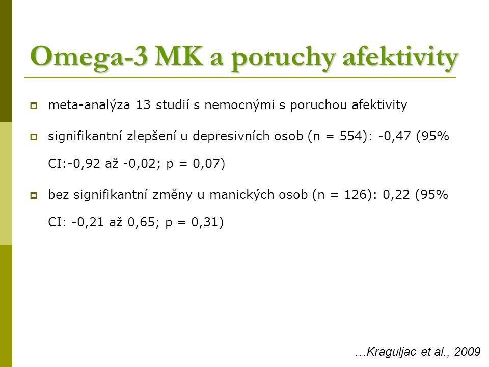  meta-analýza 13 studií s nemocnými s poruchou afektivity  signifikantní zlepšení u depresivních osob (n = 554): -0,47 (95% CI:-0,92 až -0,02; p = 0,07)  bez signifikantní změny u manických osob (n = 126): 0,22 (95% CI: -0,21 až 0,65; p = 0,31) …Kraguljac et al., 2009