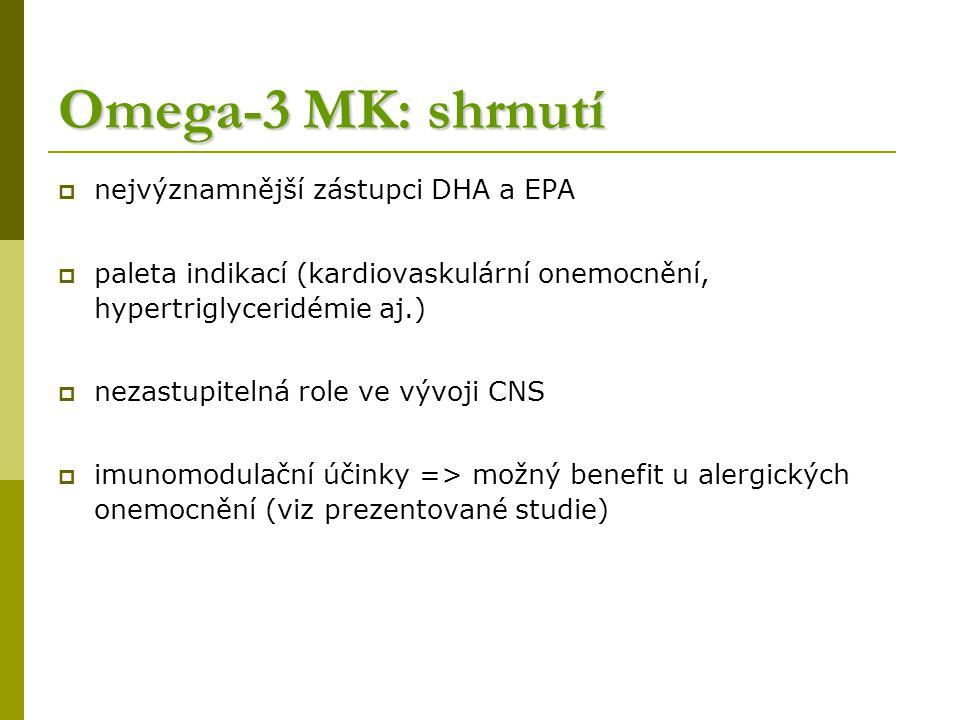Omega-3 MK: shrnutí  nejvýznamnější zástupci DHA a EPA  paleta indikací (kardiovaskulární onemocnění, hypertriglyceridémie aj.)  nezastupitelná role ve vývoji CNS  imunomodulační účinky => možný benefit u alergických onemocnění (viz prezentované studie)