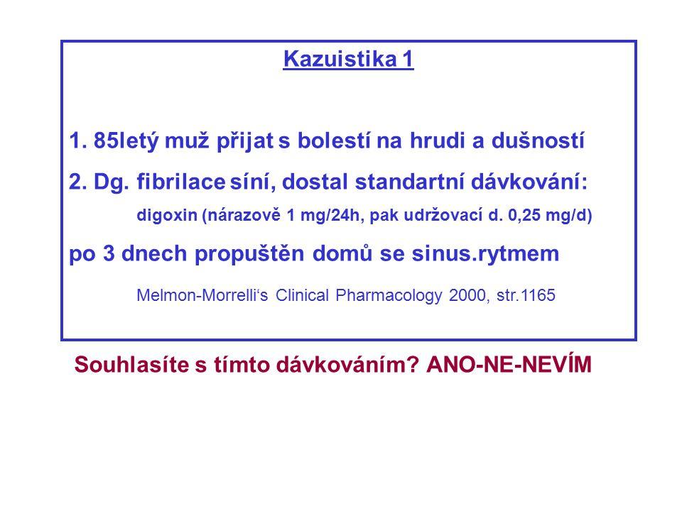 Kazuistika 1 – pokračování (85letý muž, digoxin) 3.