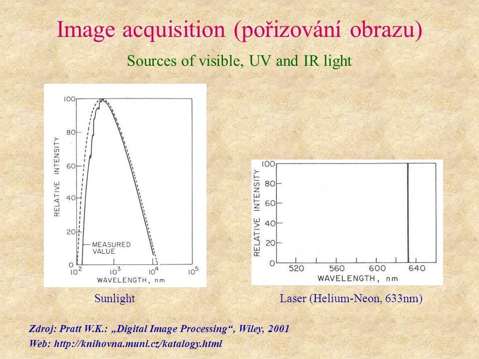 """Image acquisition (pořizování obrazu) Sources of visible, UV and IR light Sunlight Laser (Helium-Neon, 633nm) Zdroj: Pratt W.K.: """"Digital Image Proces"""