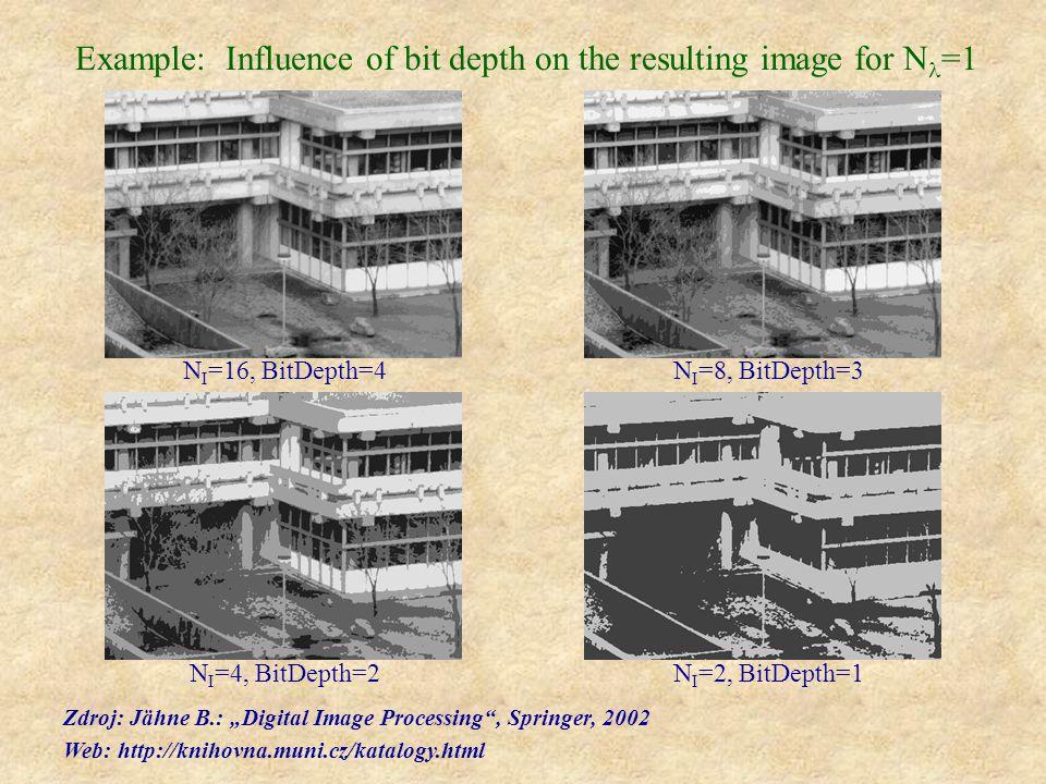 Example: Influence of bit depth on the resulting image for N =1 N I =16, BitDepth=4 N I =8, BitDepth=3 N I =4, BitDepth=2 N I =2, BitDepth=1 Zdroj: Jä