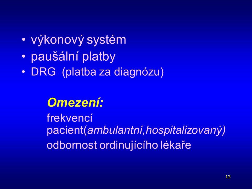 12 výkonový systém paušální platby DRG (platba za diagnózu) Omezení: frekvencí pacient(ambulantní,hospitalizovaný) odbornost ordinujícího lékaře