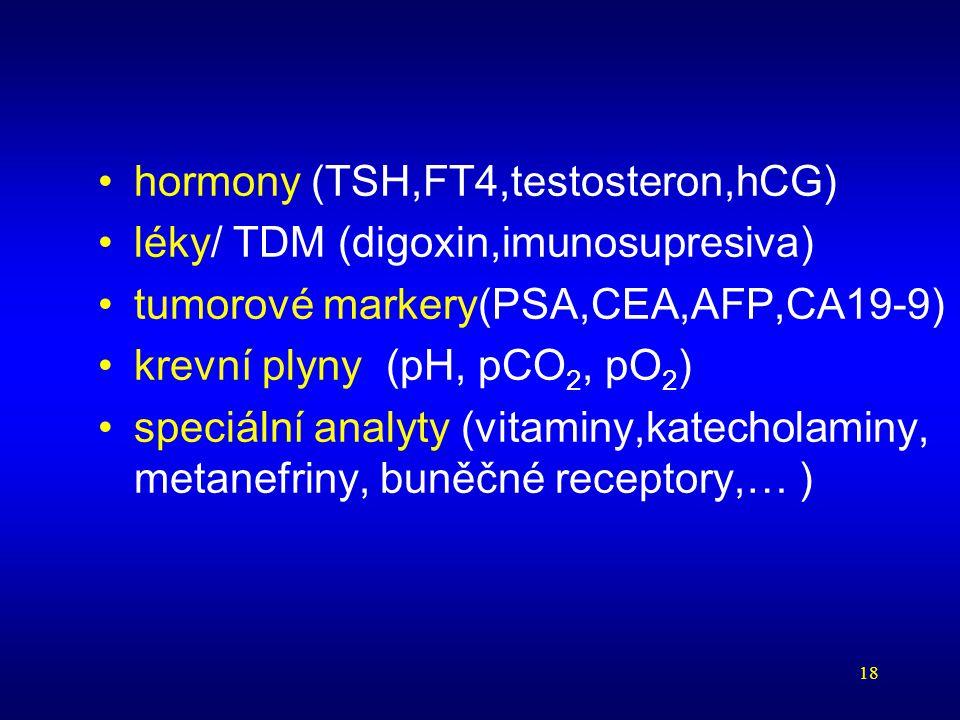 18 hormony (TSH,FT4,testosteron,hCG) léky/ TDM (digoxin,imunosupresiva) tumorové markery(PSA,CEA,AFP,CA19-9) krevní plyny (pH, pCO 2, pO 2 ) speciální