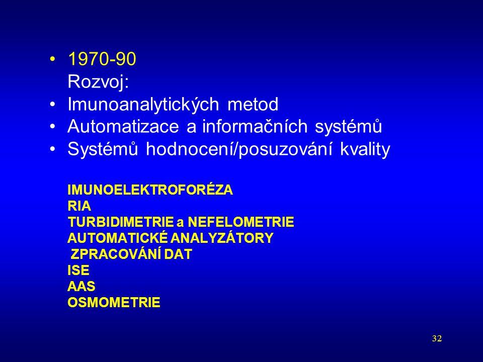32 1970-90 Rozvoj: Imunoanalytických metod Automatizace a informačních systémů Systémů hodnocení/posuzování kvality IMUNOELEKTROFORÉZA RIA TURBIDIMETR