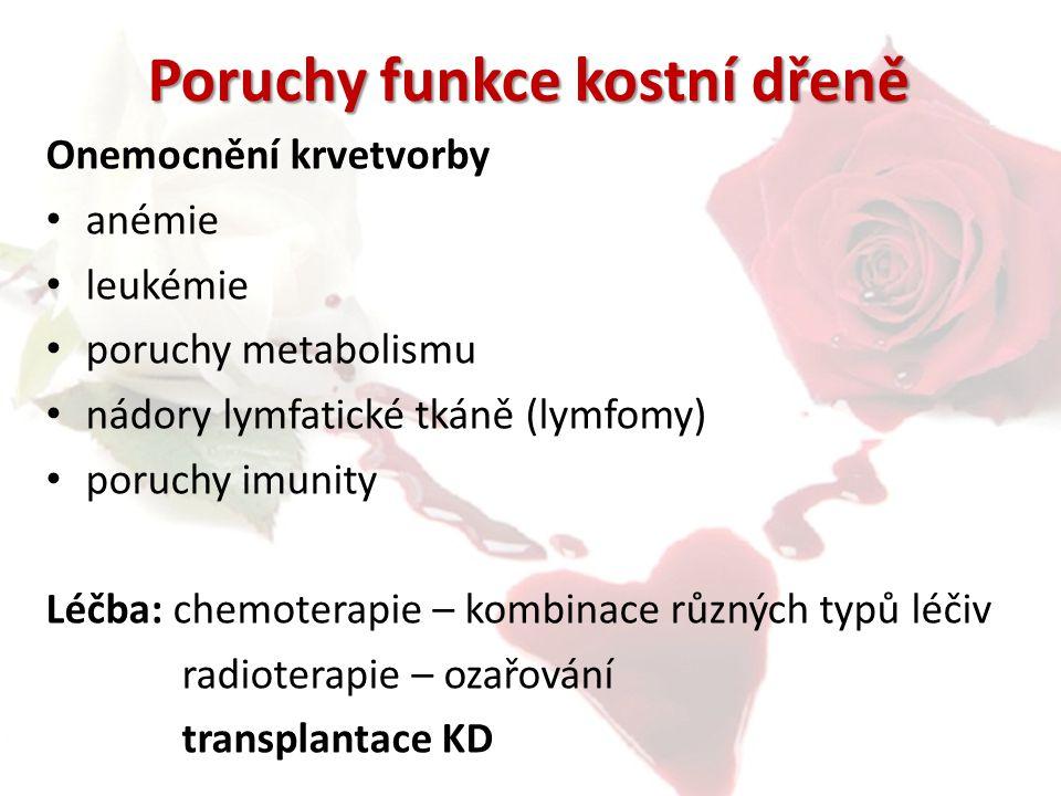 Poruchy funkce kostní dřeně Onemocnění krvetvorby anémie leukémie poruchy metabolismu nádory lymfatické tkáně (lymfomy) poruchy imunity Léčba: chemote