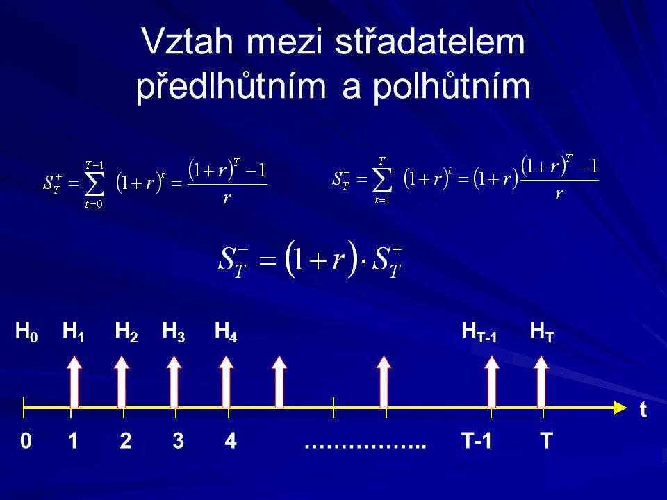 Vztah mezi střadatelem předlhůtním a polhůtním t 01234T-1T……………..