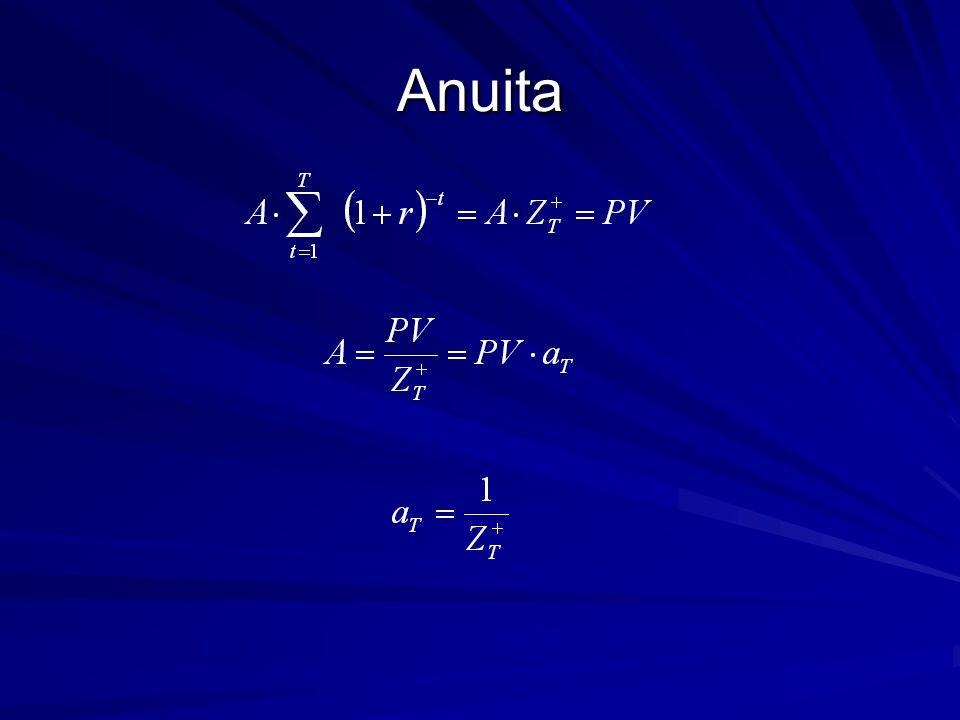 Anuita