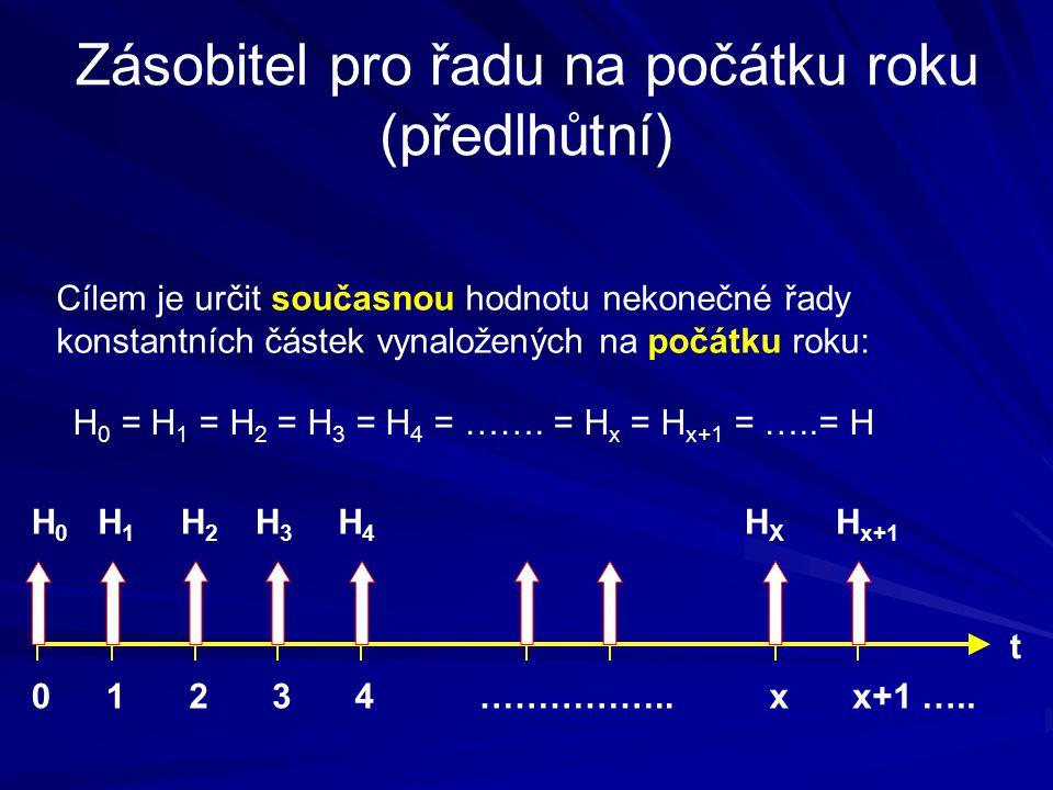 Zásobitel pro řadu na počátku roku (předlhůtní) Cílem je určit současnou hodnotu nekonečné řady konstantních částek vynaložených na počátku roku: t 01234xx+1 …..……………..