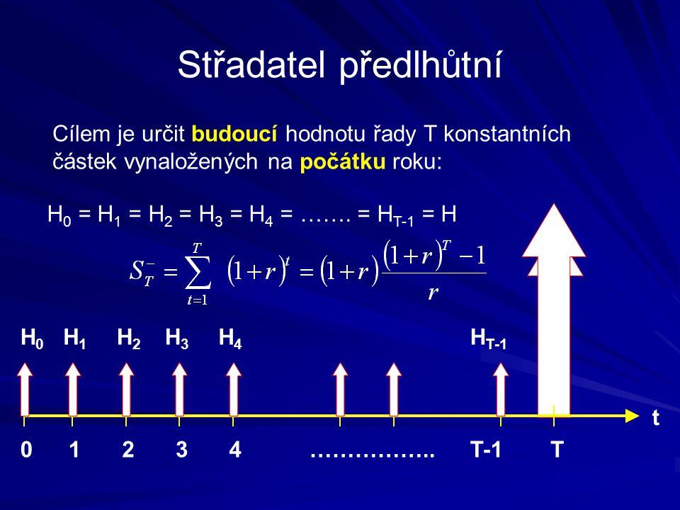 Střadatel předlhůtní Cílem je určit budoucí hodnotu řady T konstantních částek vynaložených na počátku roku: t 01234T-1T……………..