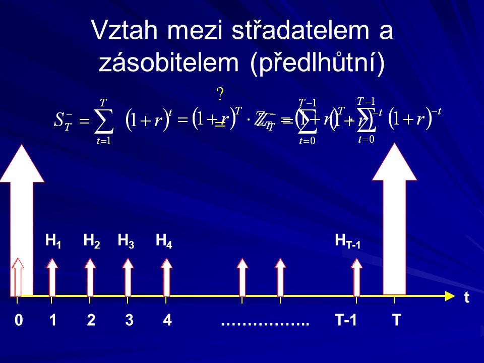 Vztah mezi střadatelem a zásobitelem (předlhůtní) t 01234T-1T…………….. H0H0 H1H1 H2H2 H3H3 H4H4 H T-1