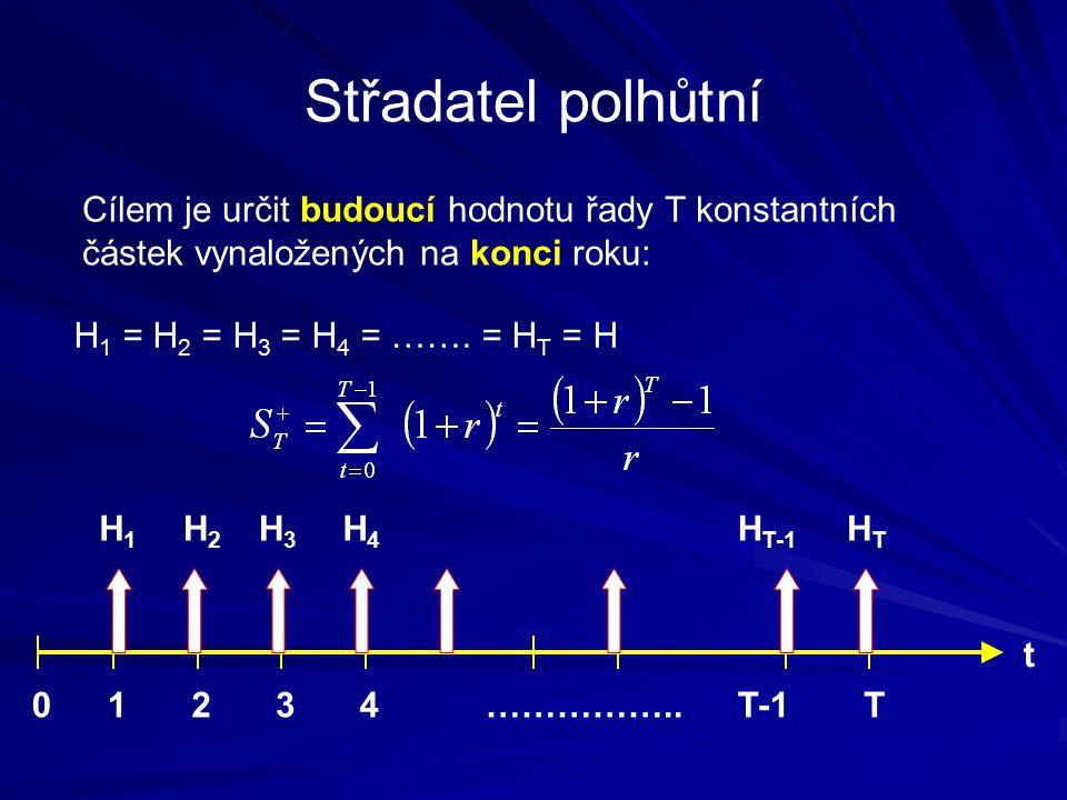 Střadatel polhůtní Cílem je určit budoucí hodnotu řady T konstantních částek vynaložených na konci roku: t 01234T-1T……………..