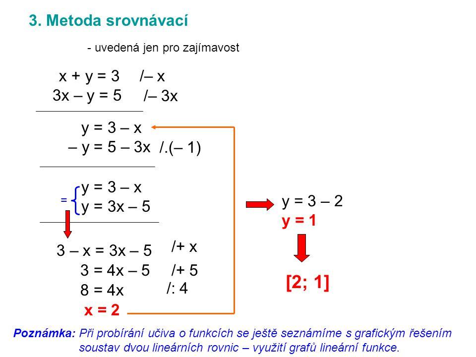 3. Metoda srovnávací - uvedená jen pro zajímavost x + y = 3 3x – y = 5 /– x /– 3x y = 3 – x – y = 5 – 3x /.(– 1) y = 3 – x y = 3x – 5 = 3 – x = 3x – 5