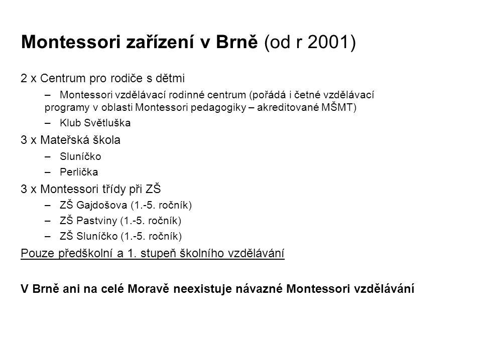 Montessori zařízení v Brně (od r 2001) 2 x Centrum pro rodiče s dětmi – Montessori vzdělávací rodinné centrum (pořádá i četné vzdělávací programy v ob