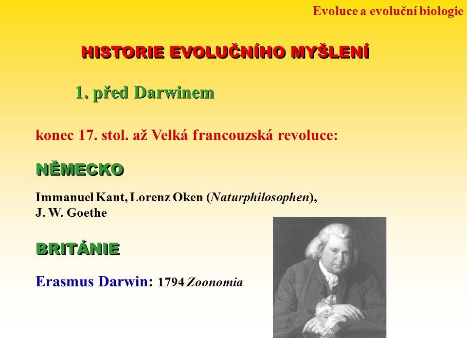 Evoluce a evoluční biologie HISTORIE EVOLUČNÍHO MYŠLENÍ 1. před Darwinem konec 17. stol. až Velká francouzská revoluce: NĚMECKO Immanuel Kant, Lorenz