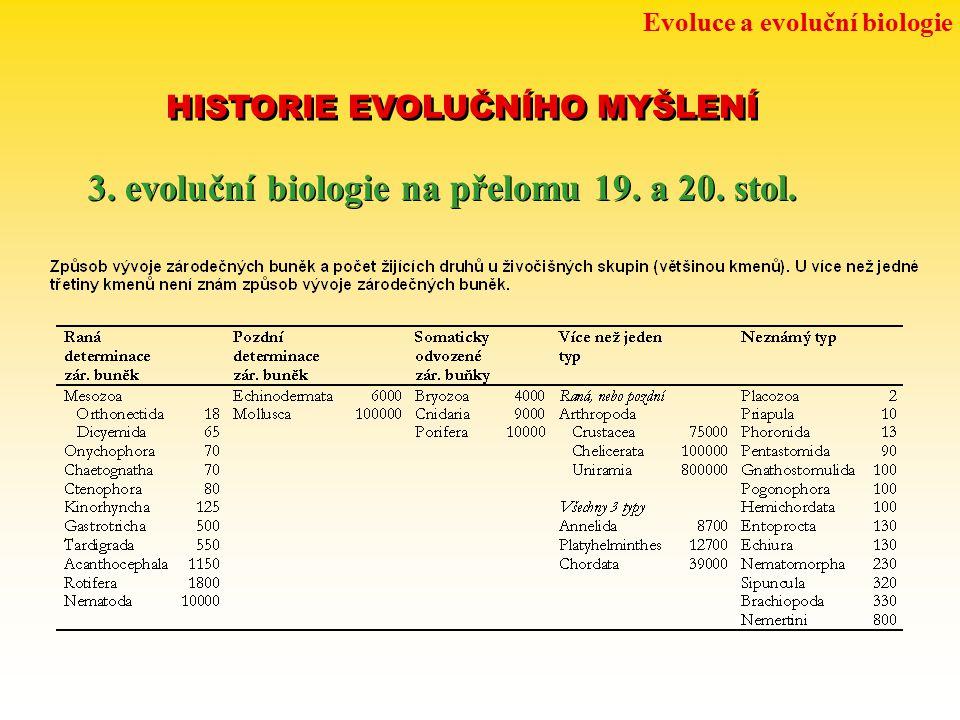 Evoluce a evoluční biologie HISTORIE EVOLUČNÍHO MYŠLENÍ 3. evoluční biologie na přelomu 19. a 20. stol.