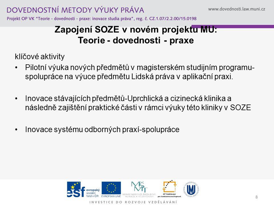 8 Zapojení SOZE v novém projektu MU: Teorie - dovednosti - praxe klíčové aktivity Pilotní výuka nových předmětů v magisterském studijním programu- spolupráce na výuce předmětu Lidská práva v aplikační praxi.