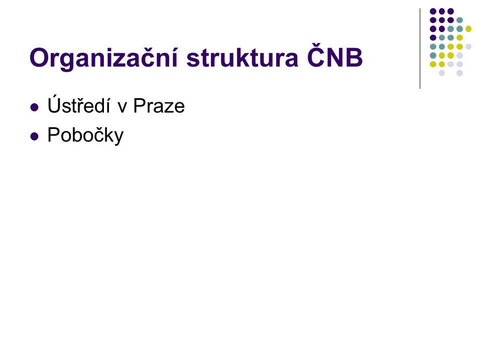 Organizační struktura ČNB Ústředí v Praze Pobočky