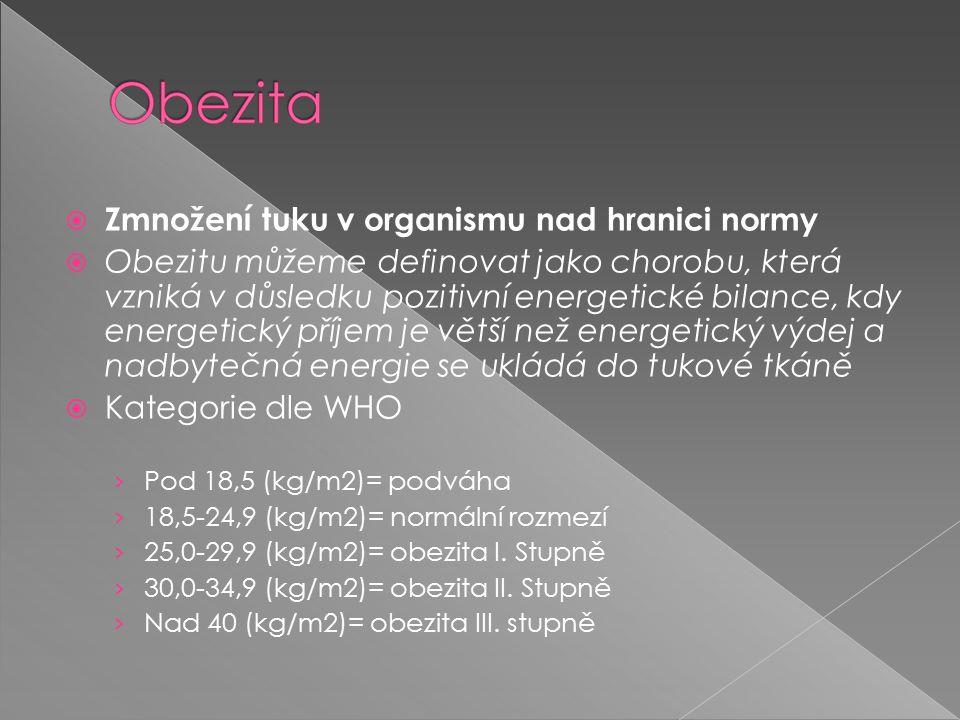  Zmnožení tuku v organismu nad hranici normy  Obezitu můžeme definovat jako chorobu, která vzniká v důsledku pozitivní energetické bilance, kdy energetický příjem je větší než energetický výdej a nadbytečná energie se ukládá do tukové tkáně  Kategorie dle WHO › Pod 18,5 (kg/m2)= podváha › 18,5-24,9 (kg/m2)= normální rozmezí › 25,0-29,9 (kg/m2)= obezita I.