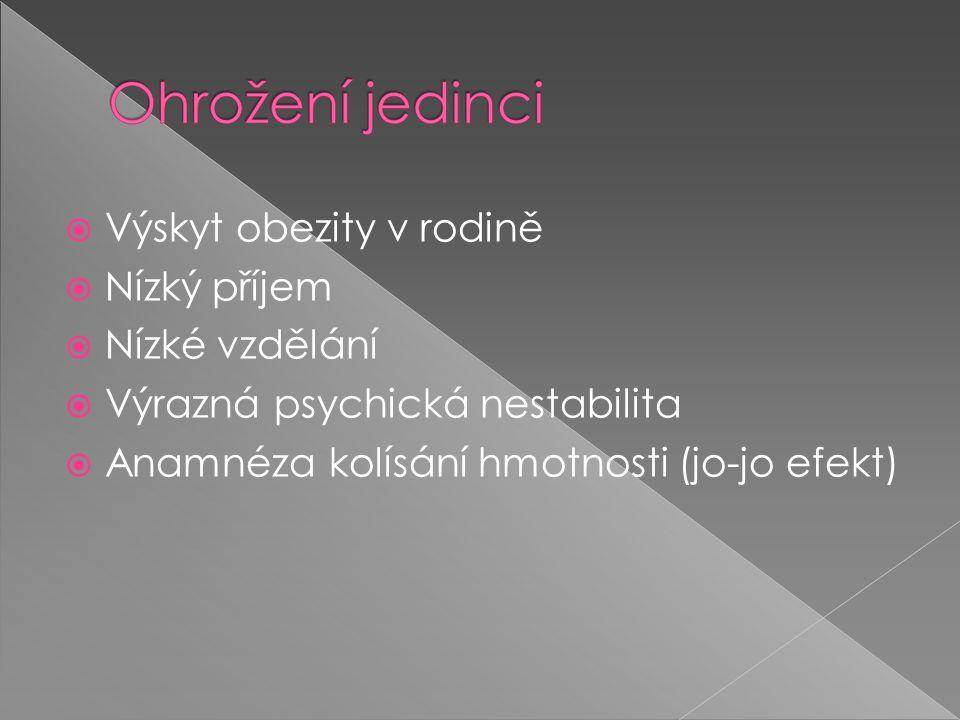  Výskyt obezity v rodině  Nízký příjem  Nízké vzdělání  Výrazná psychická nestabilita  Anamnéza kolísání hmotnosti (jo-jo efekt)