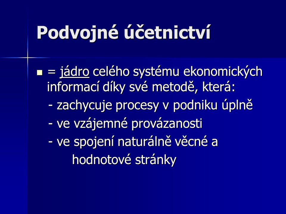 Podvojné účetnictví = jádro celého systému ekonomických informací díky své metodě, která: = jádro celého systému ekonomických informací díky své metod
