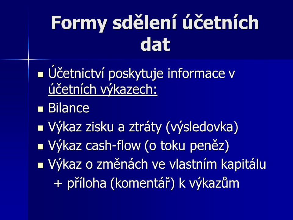 Formy sdělení účetních dat Účetnictví poskytuje informace v účetních výkazech: Účetnictví poskytuje informace v účetních výkazech: Bilance Bilance Výk