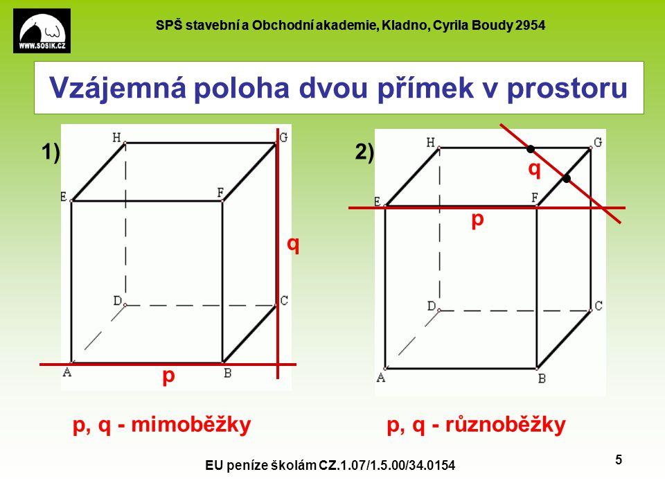 SPŠ stavební a Obchodní akademie, Kladno, Cyrila Boudy 2954 EU peníze školám CZ.1.07/1.5.00/34.0154 5 Vzájemná poloha dvou přímek v prostoru p q p q 1