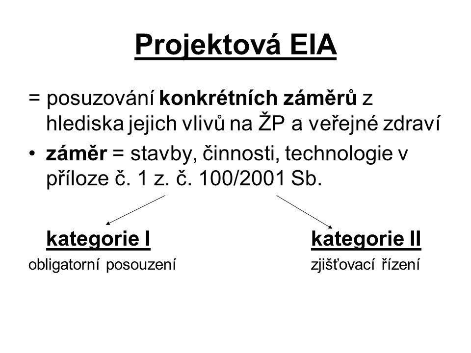 Projektová EIA = posuzování konkrétních záměrů z hlediska jejich vlivů na ŽP a veřejné zdraví záměr = stavby, činnosti, technologie v příloze č.