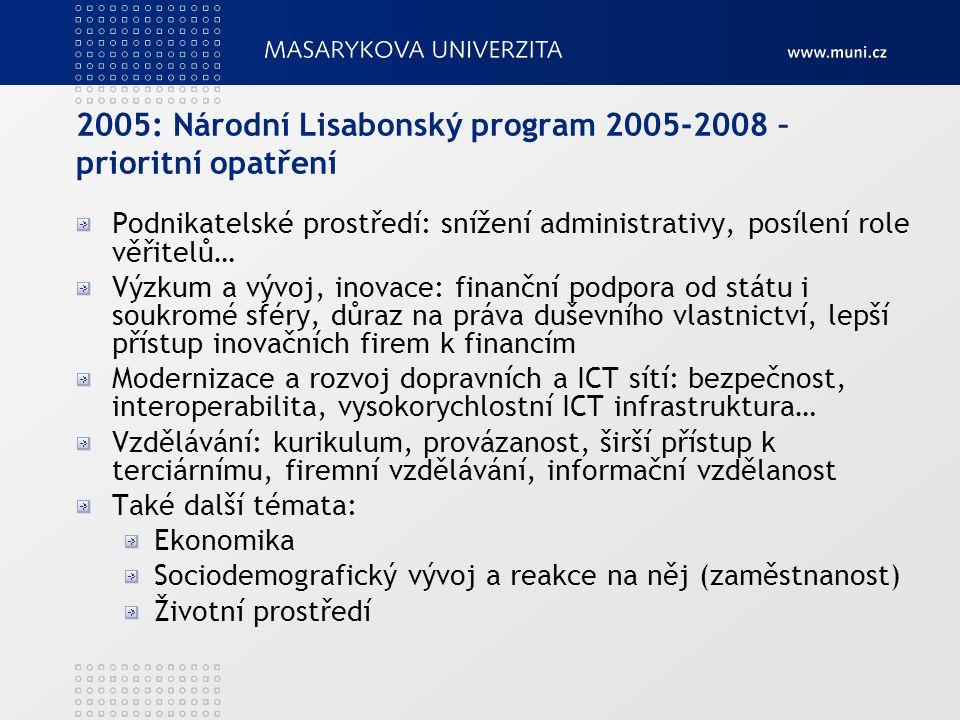 2005: Národní Lisabonský program 2005-2008 – prioritní opatření Podnikatelské prostředí: snížení administrativy, posílení role věřitelů… Výzkum a vývo
