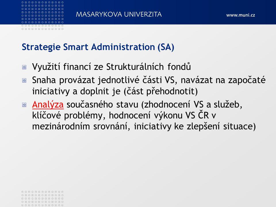 Strategie Smart Administration (SA) Využití financí ze Strukturálních fondů Snaha provázat jednotlivé části VS, navázat na započaté iniciativy a dopln