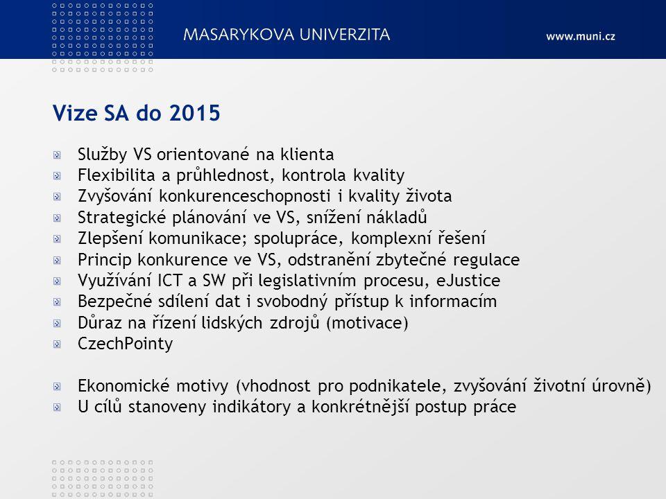 Vize SA do 2015 Služby VS orientované na klienta Flexibilita a průhlednost, kontrola kvality Zvyšování konkurenceschopnosti i kvality života Strategic