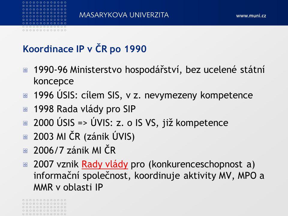 Koordinace IP v ČR po 1990 1990-96 Ministerstvo hospodářství, bez ucelené státní koncepce 1996 ÚSIS: cílem SIS, v z. nevymezeny kompetence 1998 Rada v