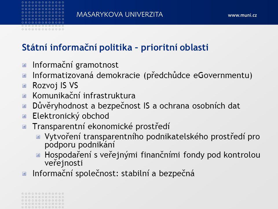 Státní informační politika – prioritní oblasti Informační gramotnost Informatizovaná demokracie (předchůdce eGovernmentu) Rozvoj IS VS Komunikační inf