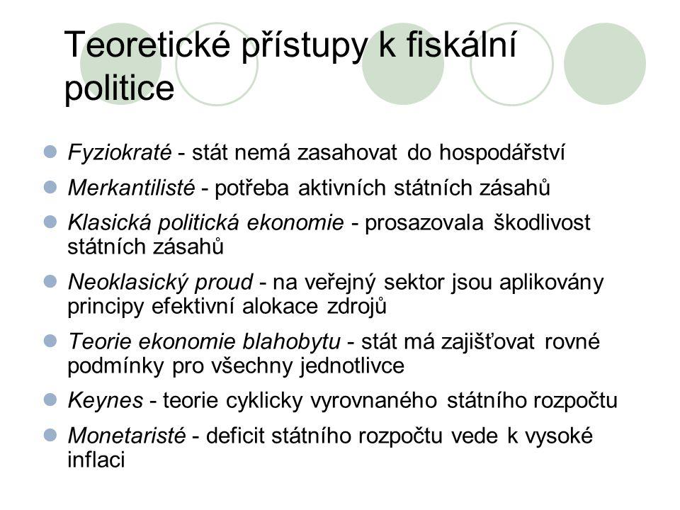 Teoretické přístupy k fiskální politice Fyziokraté - stát nemá zasahovat do hospodářství Merkantilisté - potřeba aktivních státních zásahů Klasická po