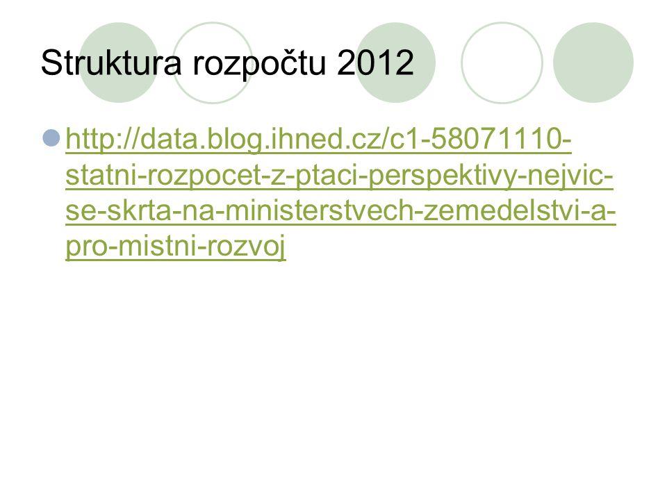Struktura rozpočtu 2012 http://data.blog.ihned.cz/c1-58071110- statni-rozpocet-z-ptaci-perspektivy-nejvic- se-skrta-na-ministerstvech-zemedelstvi-a- p