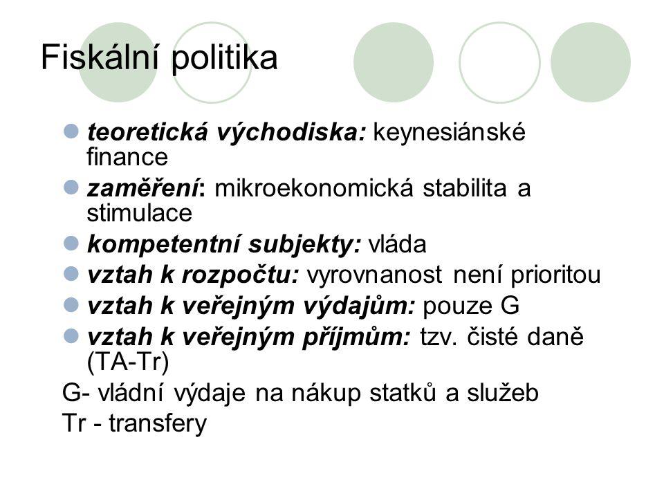 Fiskální politika teoretická východiska: keynesiánské finance zaměření: mikroekonomická stabilita a stimulace kompetentní subjekty: vláda vztah k rozp