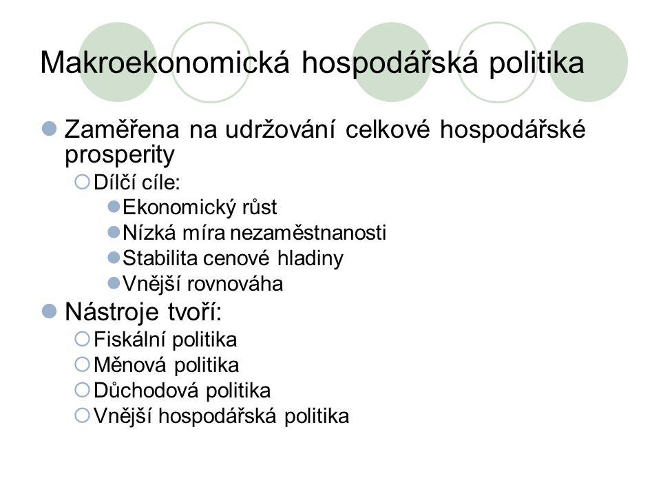 Struktura rozpočtu 2012 http://data.blog.ihned.cz/c1-58071110- statni-rozpocet-z-ptaci-perspektivy-nejvic- se-skrta-na-ministerstvech-zemedelstvi-a- pro-mistni-rozvoj http://data.blog.ihned.cz/c1-58071110- statni-rozpocet-z-ptaci-perspektivy-nejvic- se-skrta-na-ministerstvech-zemedelstvi-a- pro-mistni-rozvoj