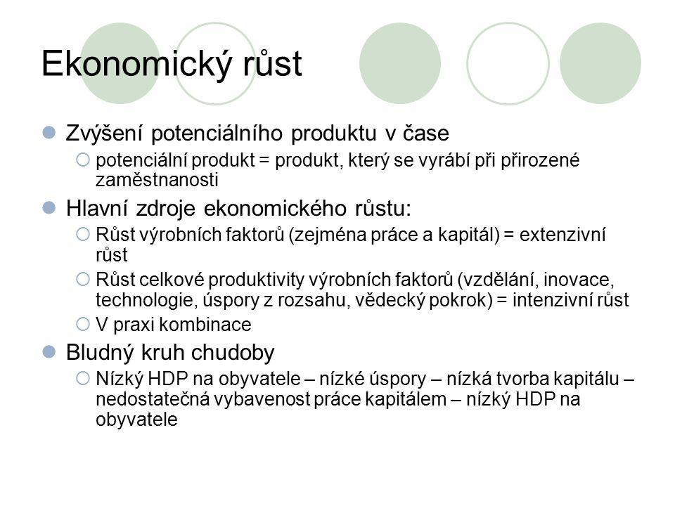 Saldo státního rozpočtu ČR (mld. Kč)